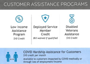 Customer Assistance Programs graphic